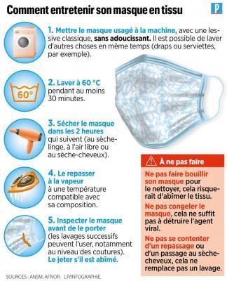 Le parisien entretien masque